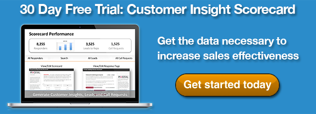 Get a 30 day free trial of the insight sales scorecard and start improving your sales team effectiveness today.