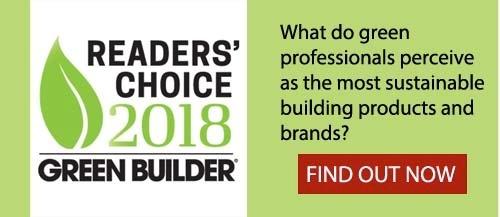 2018 Readers' Choice Awards
