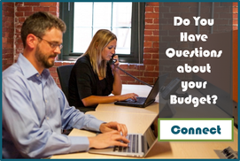 Questions about your budget?