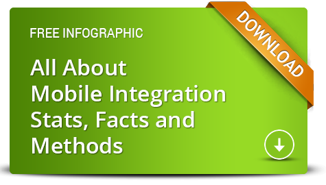 All About Mobile App Integration - Stats, Facts and Methods