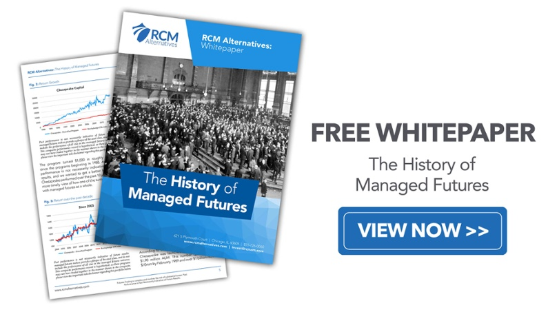The History of Managed Futures