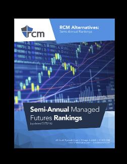 Semi Annual Managed Futures Rankings Feb 16