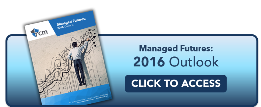 Managed Futures 2016 Outlook Thank You
