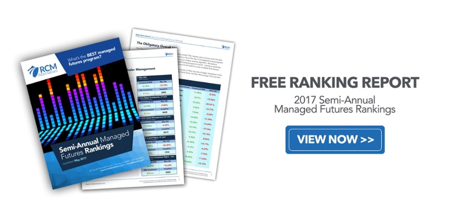 Managed Futures Rankings 2017 Thank You