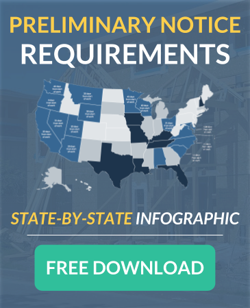 Preliminary Notice Requirements Infographic