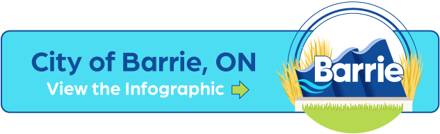 City of Barrie, ON - View the Infographic