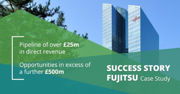 fujitsu innovation management success story