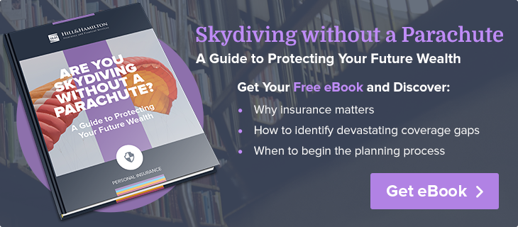 Protecting Your Future Wealth Ebook