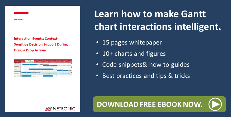 Get whitepaper how to make Gantt chart interactions intelligent