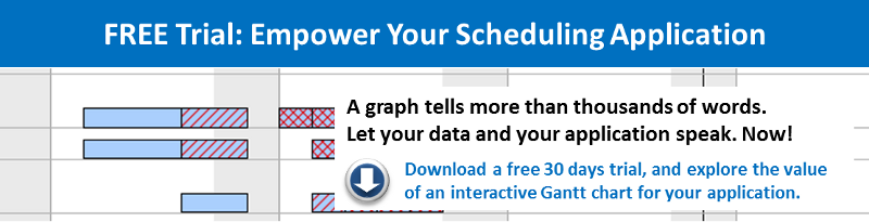VARCHART XGantt free trial - Gantt chart control .NET