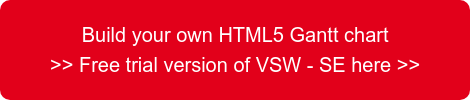 Build your own HTML5 Gantt chart >> Free trial version of VSW - SE here >>