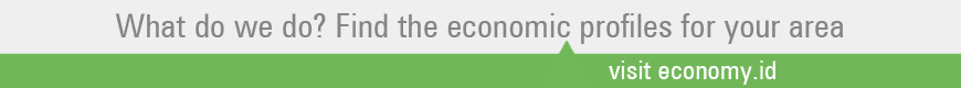 Find your economic profiles - visit economy.id