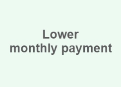 Lower monthly payment