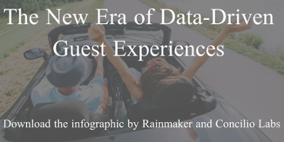 Data Driven Guest Experience Infographic