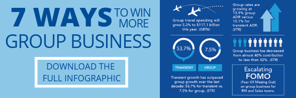 group business infographic