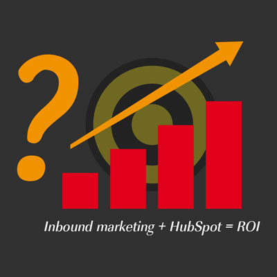 INBOUND MARKETING + HUBSPOT = ROI