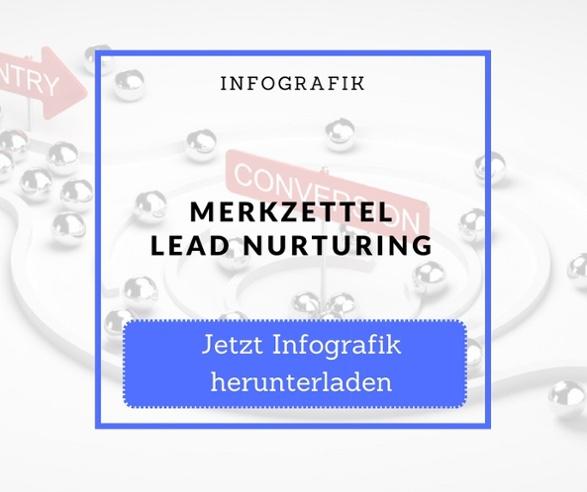 Infografik Lead Nurturing