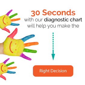 30 Seconds with our speech diagnostic chart will help you make the right decision