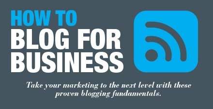 Free Ebook: How to Blog For Business