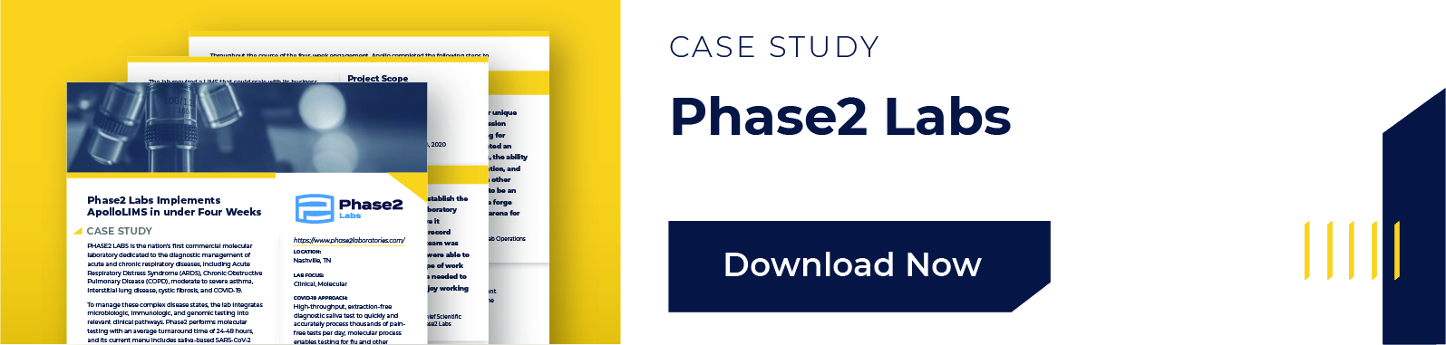 Phase2 Labs Case Study