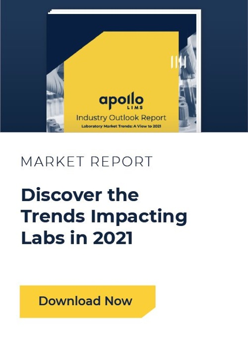Lab industry outlook report