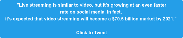 """""""Live streaming is similar to video, but it's growing at an even faster  rate on social media. In fact,  it's expected that video streaming will become a $70.5 billion market by 2021.""""  Click to Tweet"""