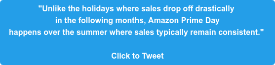 """Unlike the holidays where sales drop off drastically  in the following months, Amazon Prime Day  happens over the summer where sales typically remain consistent.""   Click to Tweet"