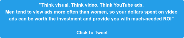"""Think visual. Think video. Think YouTube ads.  Men tend to view ads more often than women, so your dollars spent on video  ads can be worth the investment and provide you with much-needed ROI""   Click to Tweet"