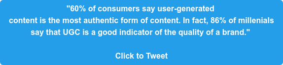 """60% of consumers say user-generated  content is the most authentic form of content. In fact, 86% of millenials  say that UGC is a good indicator of the quality of a brand.""   Click to Tweet"