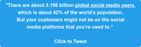 """There are about 3.196 billion global social media users,  which is about 42% of the world's population.  But your customers might not be on the social  media platforms that you're used to.""   Click to Tweet"