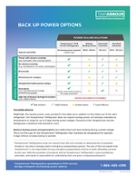 Vaccine Storage Backup Power Options Chart