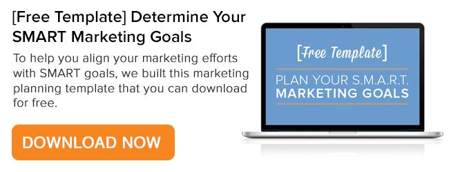 Free Template Plan Your SMART Marketing Goals