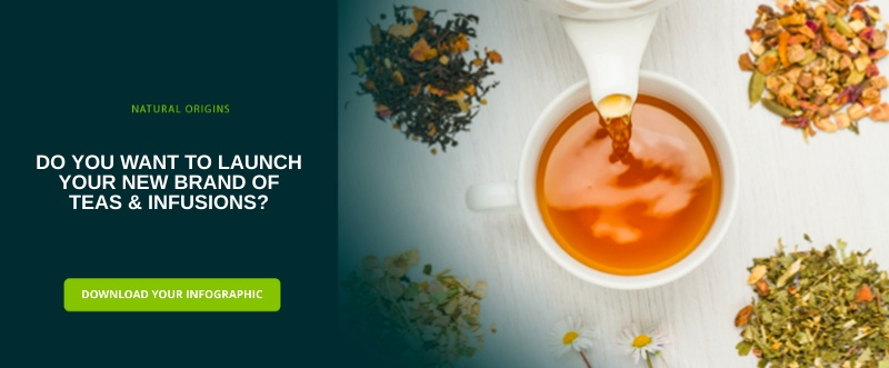 download your infographic to launch your new brand of teas and infusions