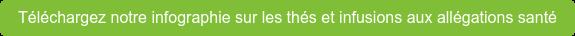 Téléchargez notre infographie sur les thés et infusions aux allégations santé