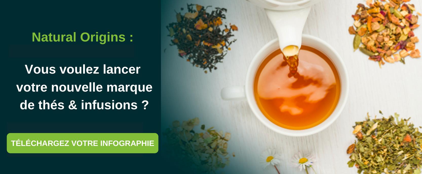 téléchargez l'infographie pour lancer votre nouvelle marque de thés et infusions