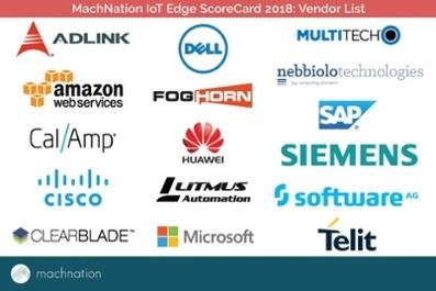 MachNation IoT Edge Scorecard 2018: Vendor List