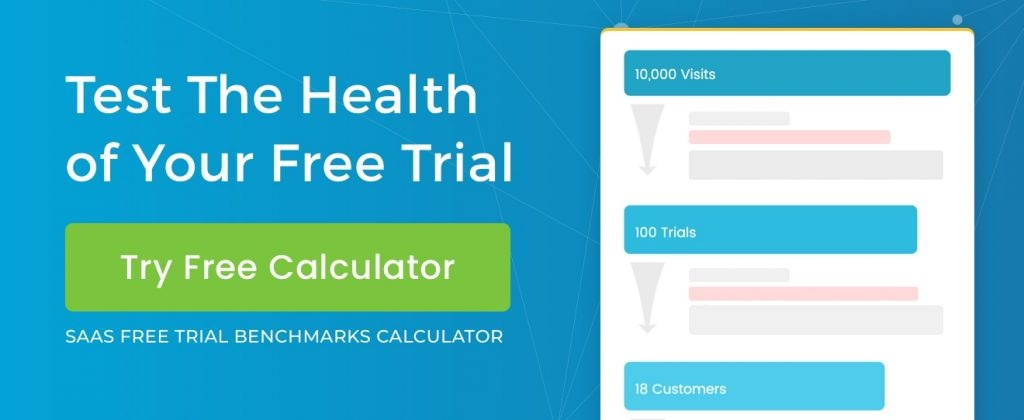 SaaS Free Trial Conversion Benchmarks Calculator
