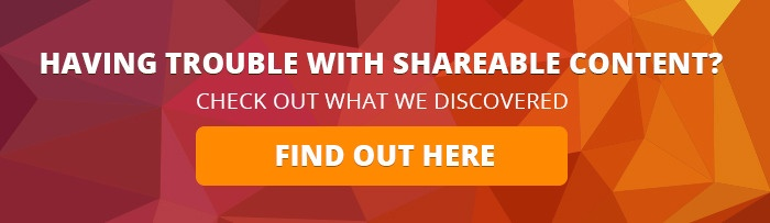 Here's a tool to find the most shareable content and free tips on how to use it.