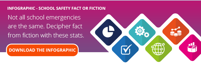 School Safety Fact or Fiction