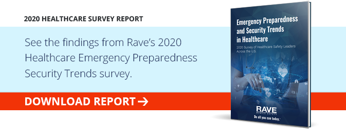 2020 Healthcare Emergency Preparedness Trends
