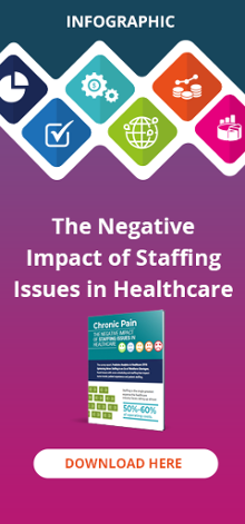 Staffing Infographic