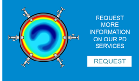 Request more information on our Process Diagnostics services