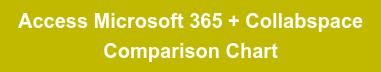 Access Microsoft 365 + Collabspace Comparison Chart