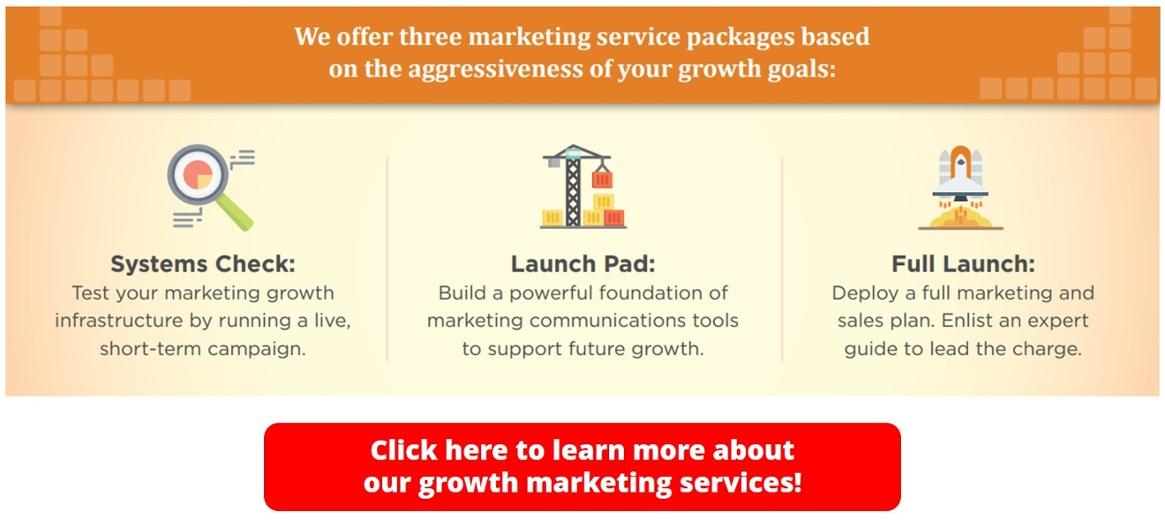 b2b growth marketing services