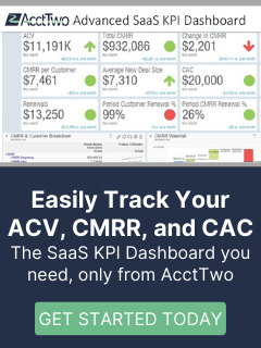 Easily see SaaS Metrics with the AcctTwo Advanced SaaS KPI Dashboard