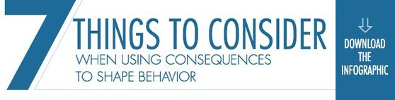 7 Things To Consider When Using Consequences To Shape Behavior. Download The Infographic.
