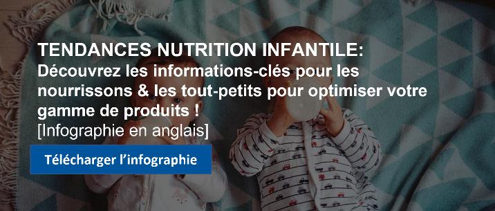 Tendances Nutrition infantile
