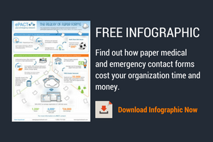 Free Infographic: The Reality of Paper Forms