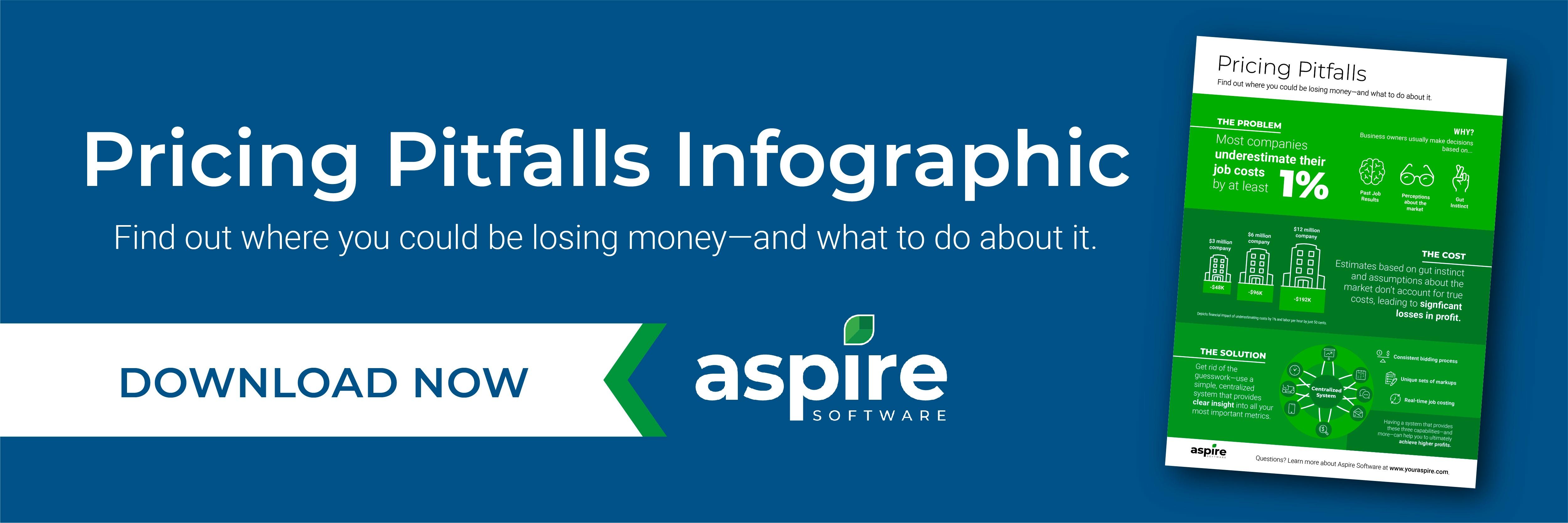 Pricing Pitfalls Infographic