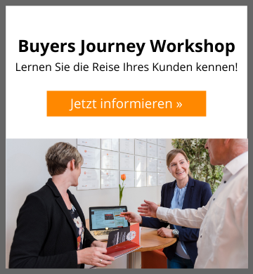Buyer Journey Workshop mit HOPPE7